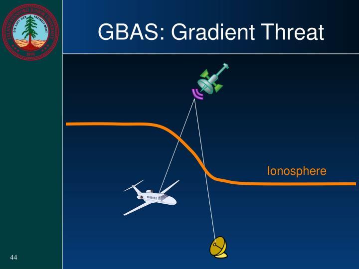 GBAS: Gradient Threat