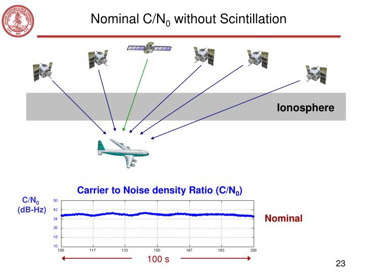 Nominal C/N