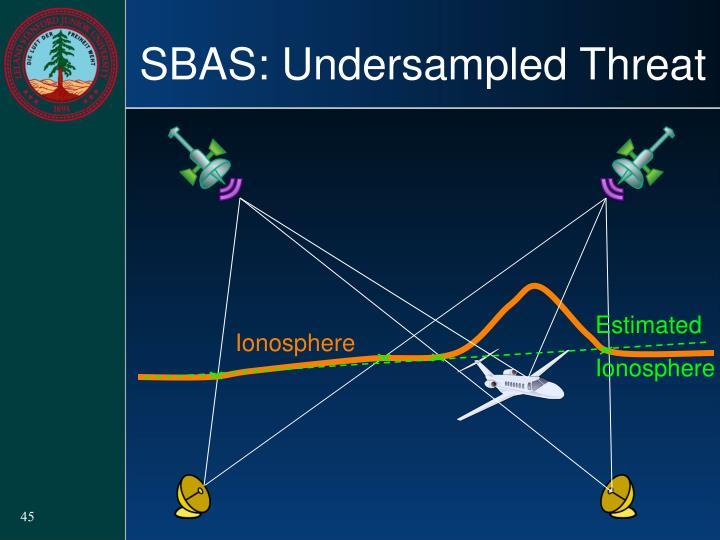 SBAS: Undersampled Threat