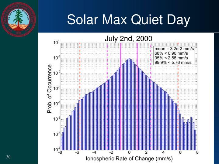 Solar Max Quiet Day