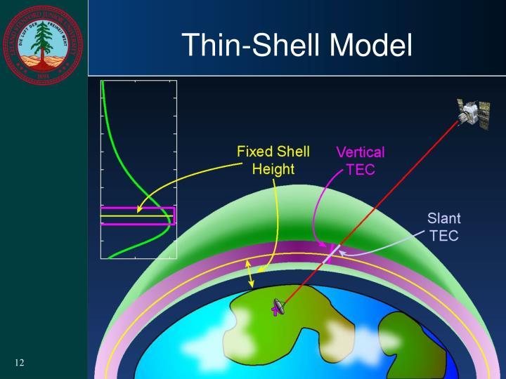Thin-Shell Model