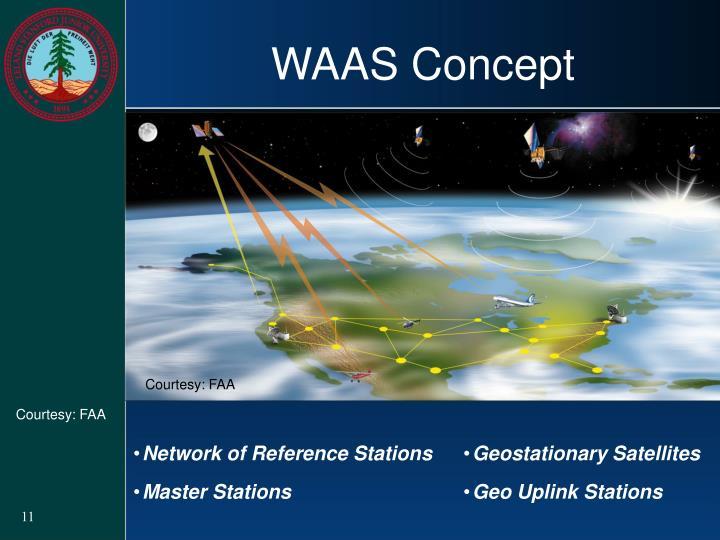 WAAS Concept