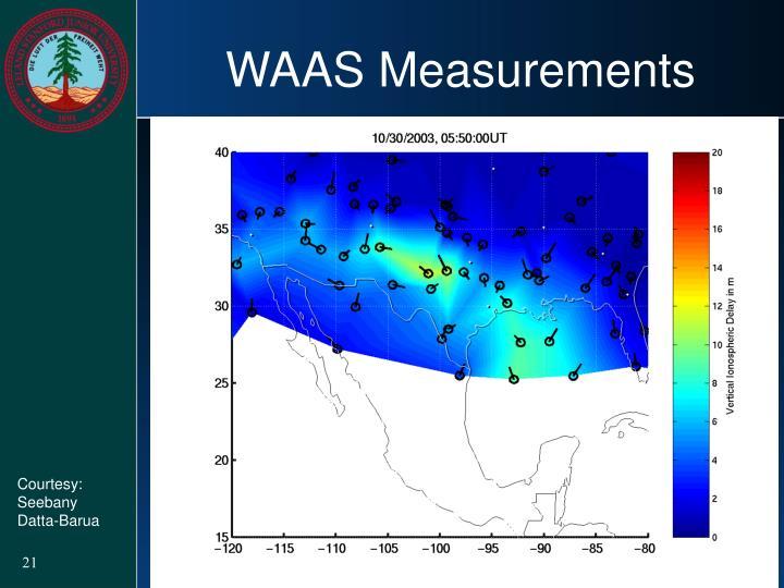 WAAS Measurements