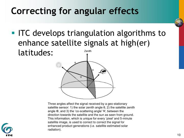 Correcting for angular effects