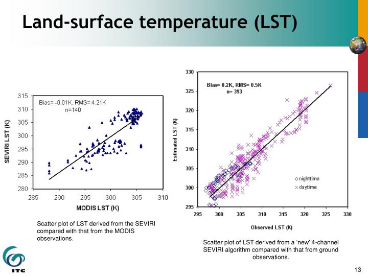 Land-surface temperature (LST)