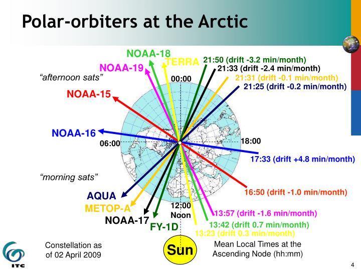Polar-orbiters at the Arctic