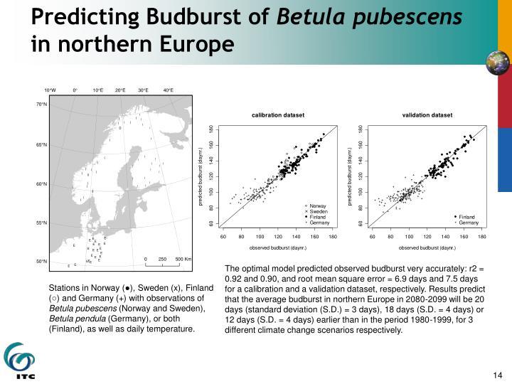 Predicting Budburst of
