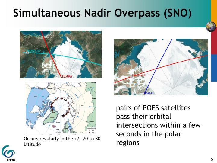 Simultaneous Nadir Overpass (SNO)