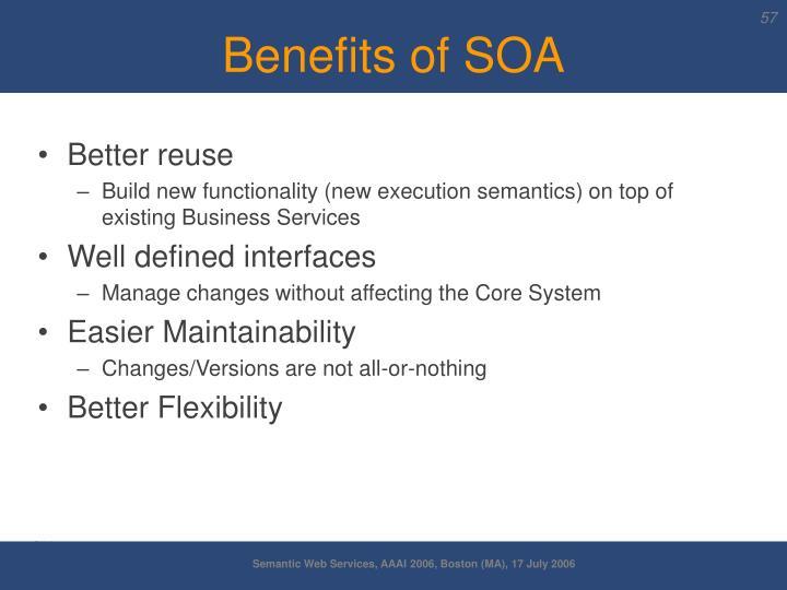 Benefits of SOA