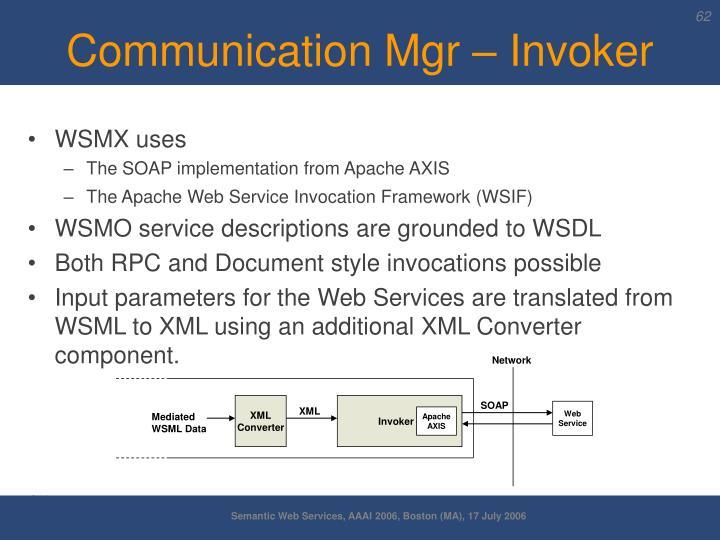 Communication Mgr – Invoker