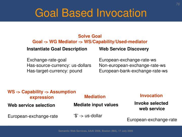 Goal Based Invocation