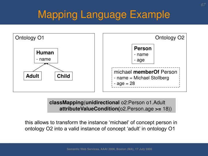 Mapping Language Example