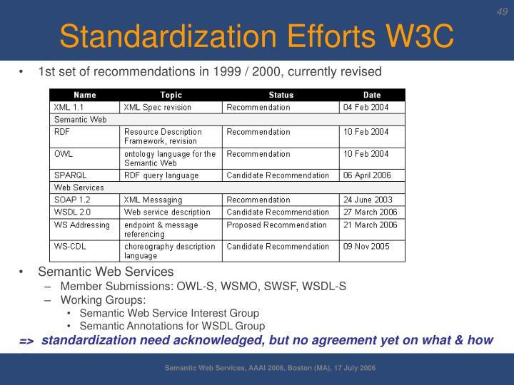 Standardization Efforts W3C