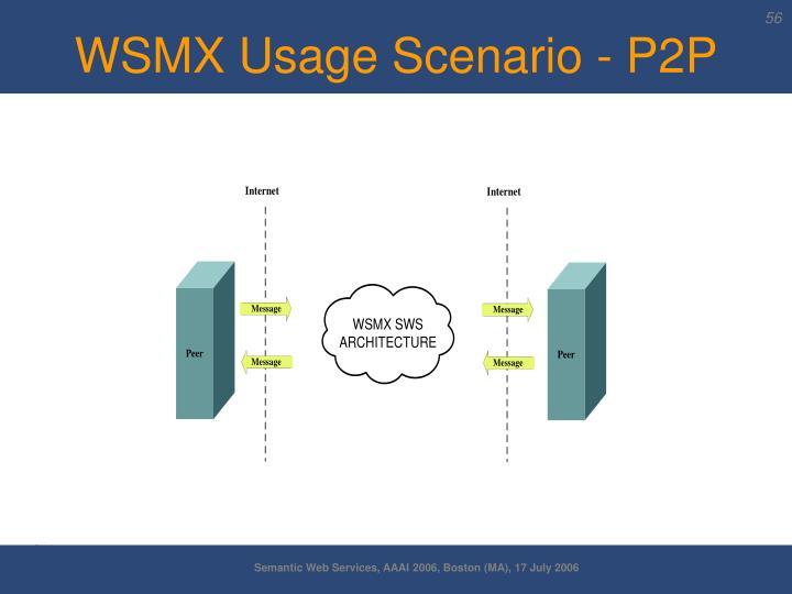 WSMX Usage Scenario - P2P