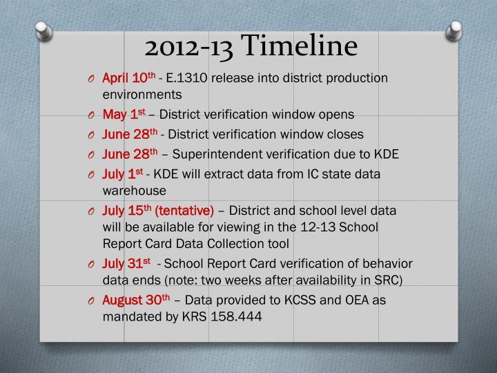 2012-13 Timeline