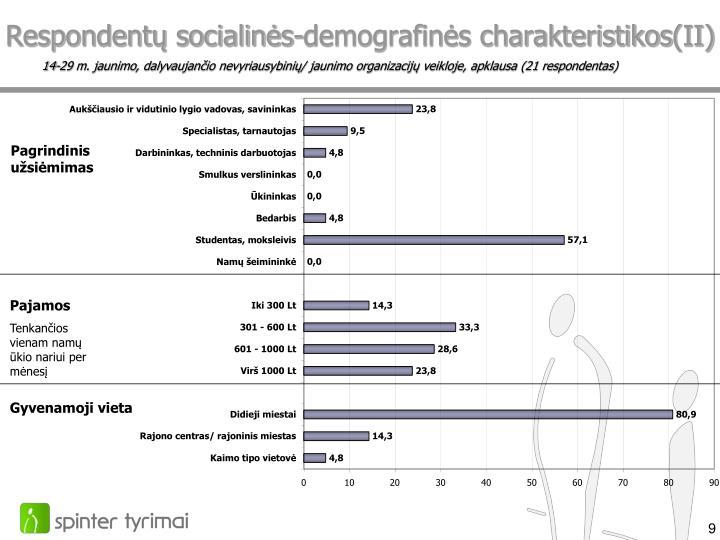 Respondentų socialinės-demografinės charakteristikos