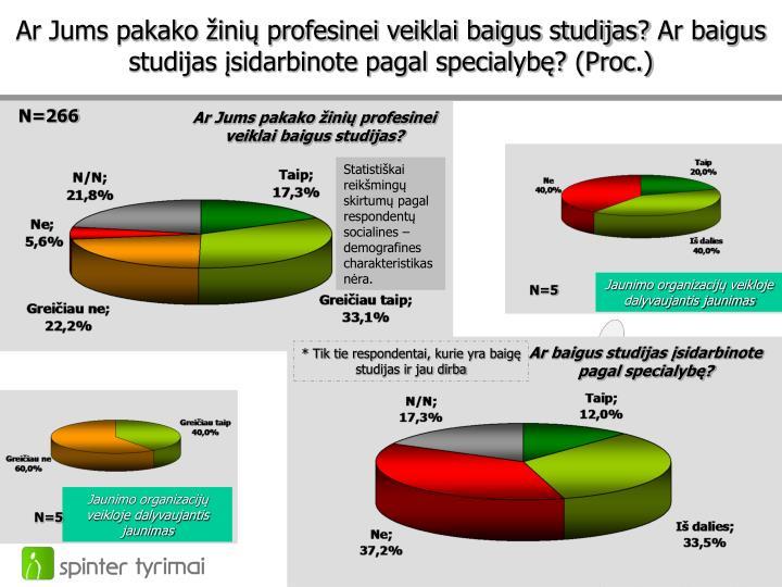Ar Jums pakako žinių profesinei veiklai baigus studijas?