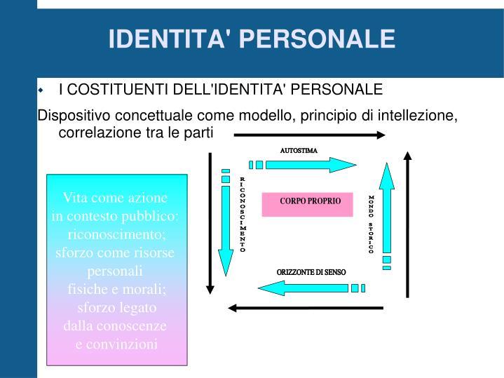 IDENTITA' PERSONALE
