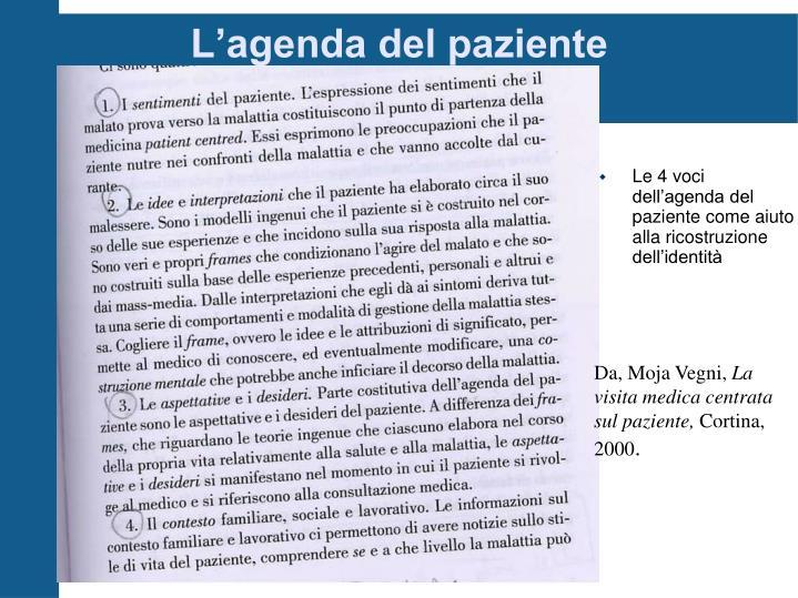 L'agenda del paziente