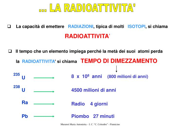 ... LA RADIOATTIVITA'