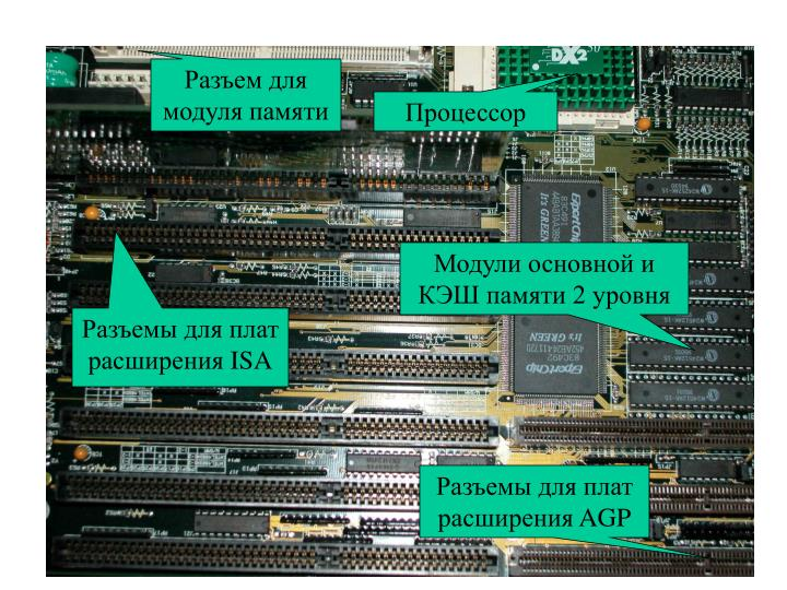 Разъем для модуля памяти