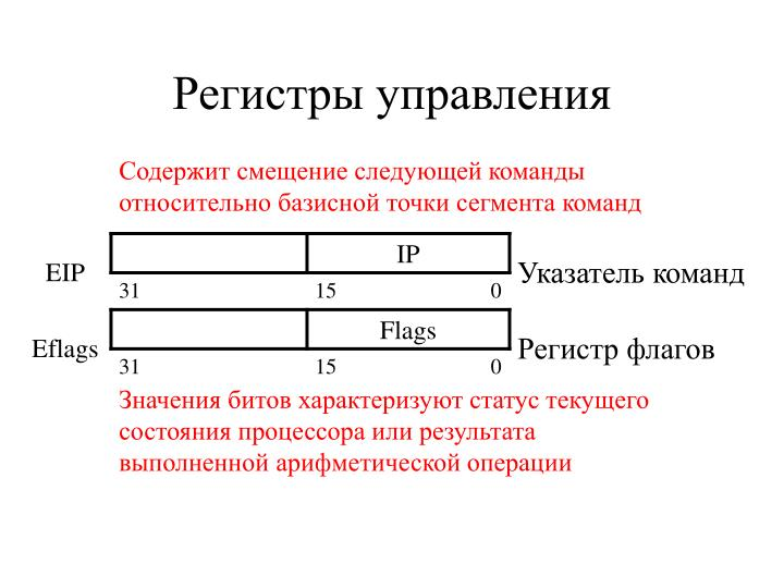 Регистры управления