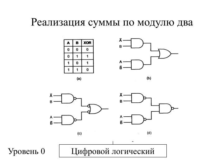 Реализация суммы по модулю два
