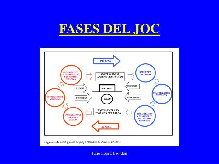 FASES DEL JOC