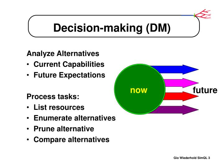 Decision making dm