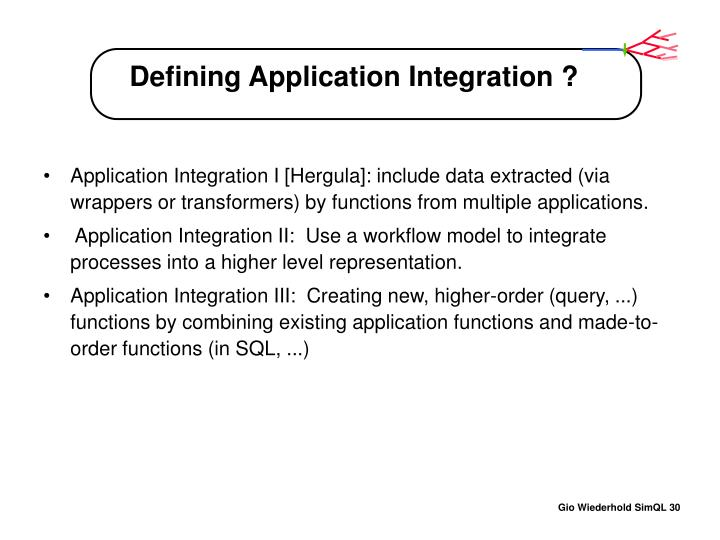 Defining Application Integration ?