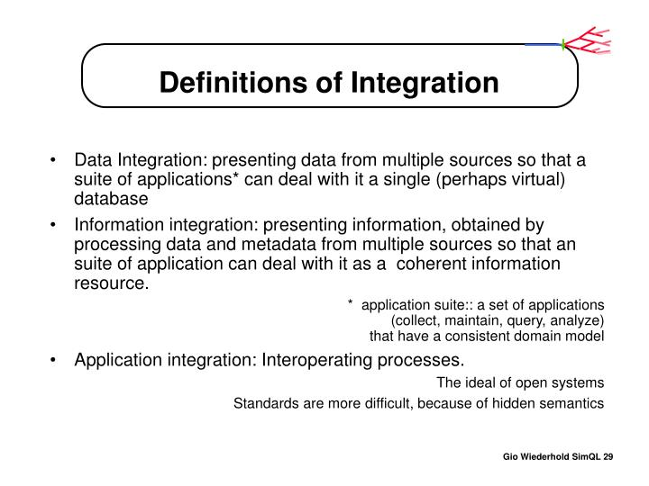 Definitions of Integration