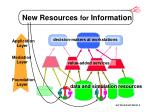 new resources for information