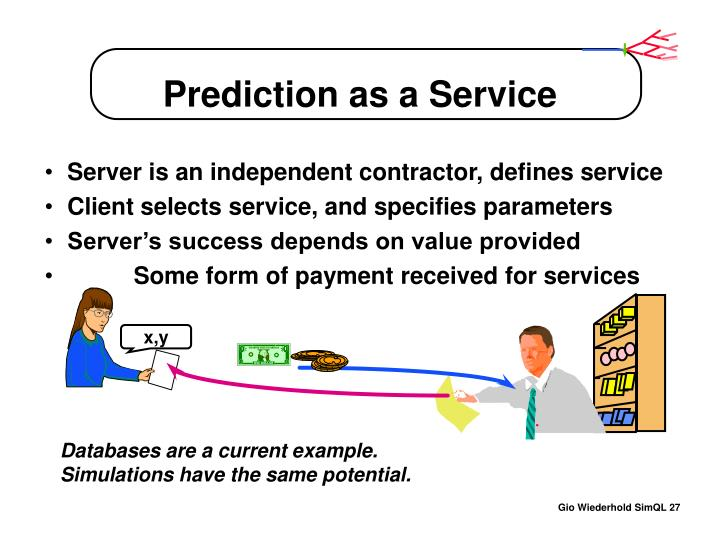 Prediction as a Service