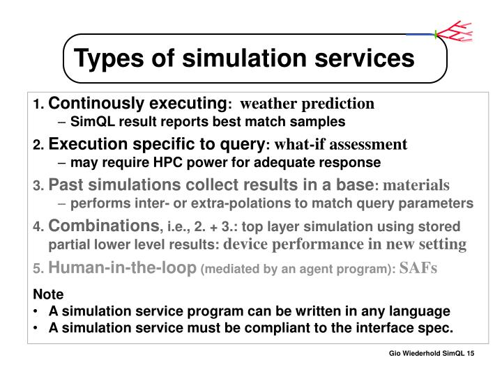 Types of simulation services