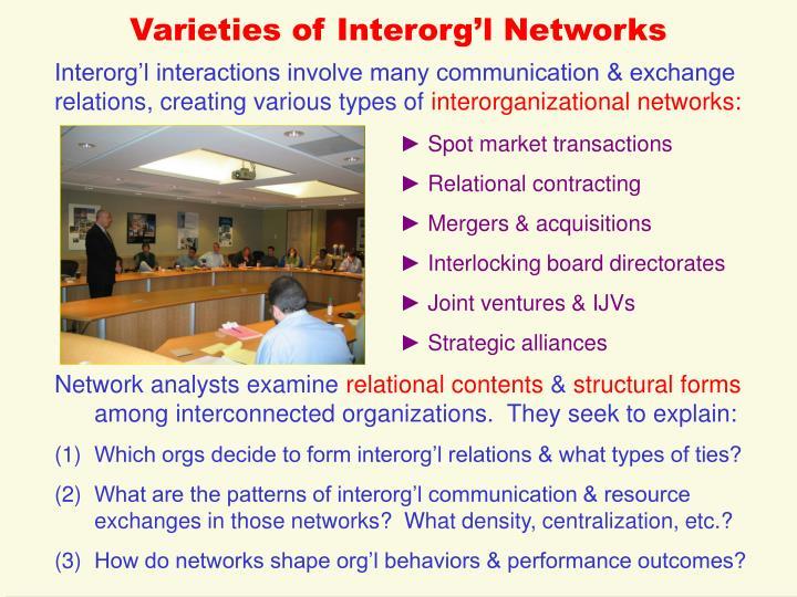 Varieties of Interorg'l Networks