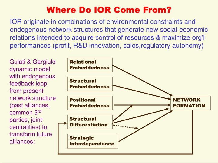 Where Do IOR Come From?