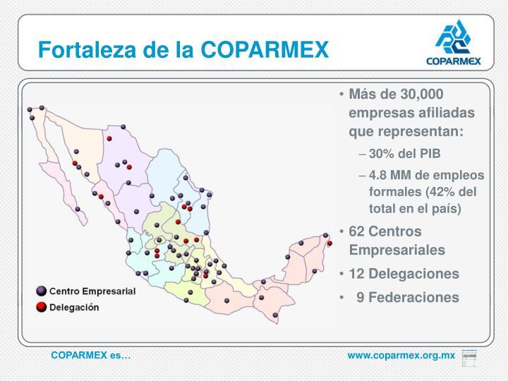 Fortaleza de la COPARMEX