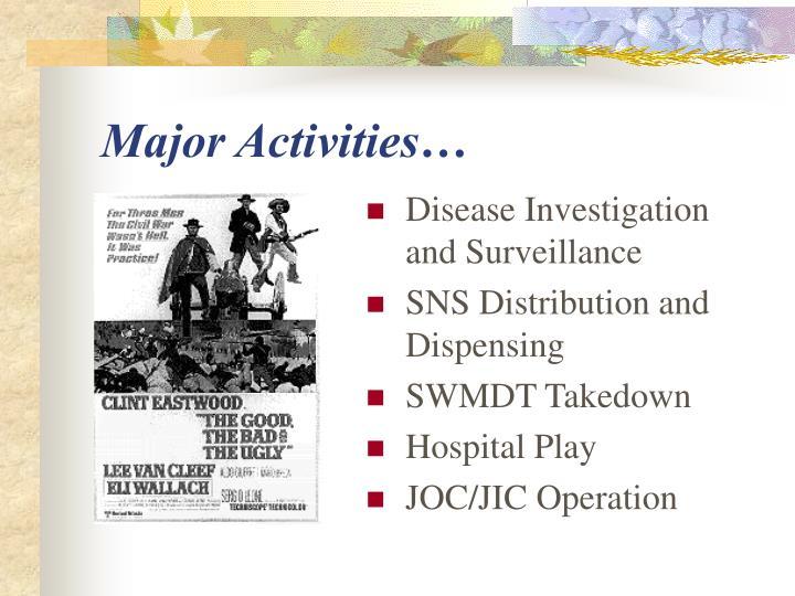 Major Activities…