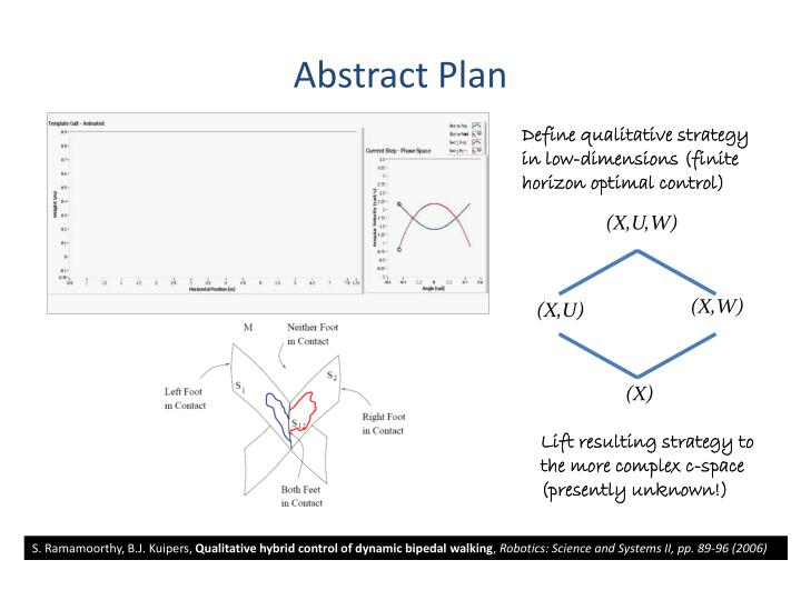 Abstract Plan