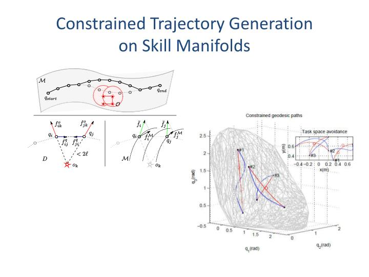 Constrained Trajectory Generation