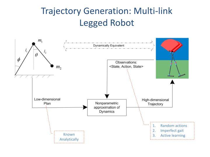 Trajectory Generation: Multi-link