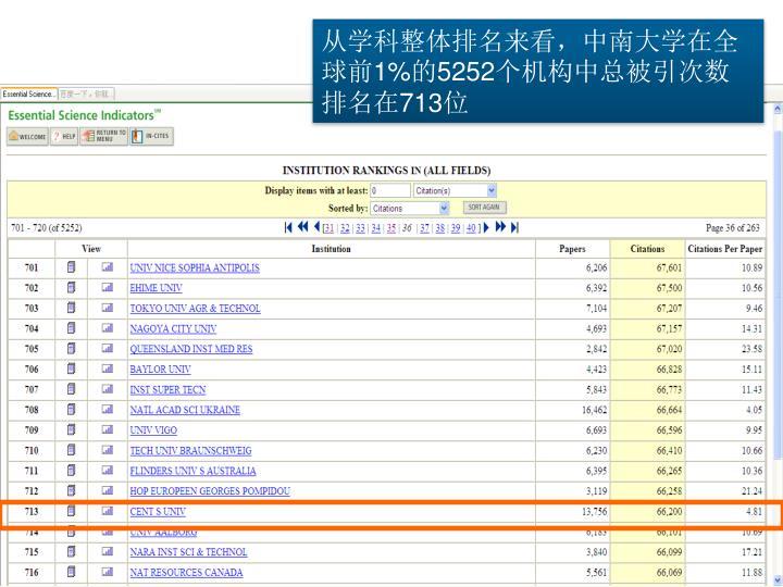 从学科整体排名来看,中南大学在全球前