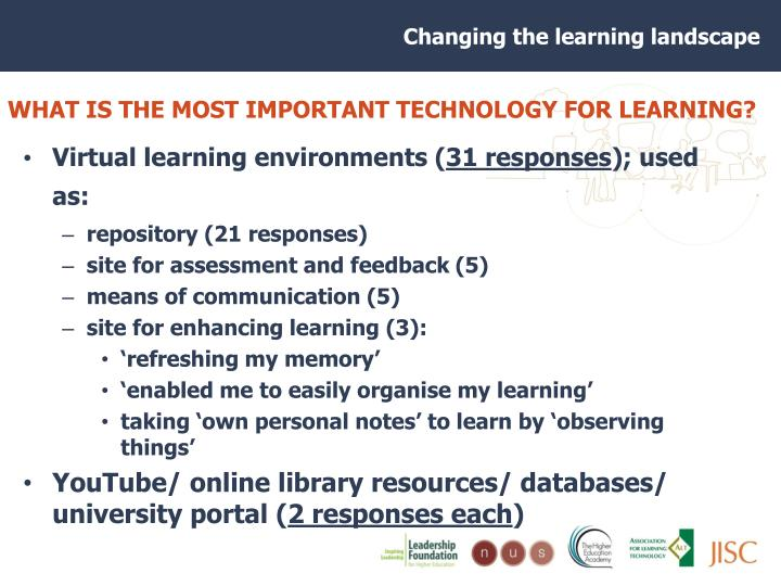 WHAT IS THE MOST IMPORTANT TECHNOLOGY FOR LEARNING?