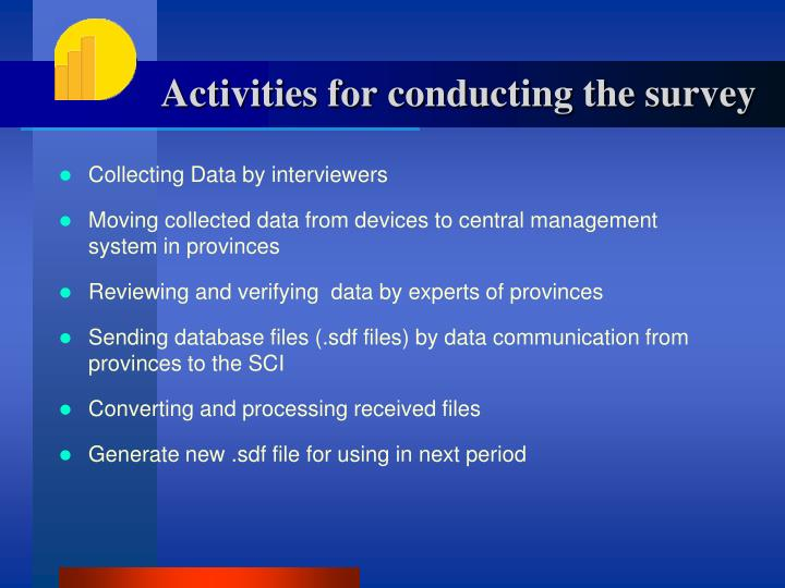 Activities for conducting the survey