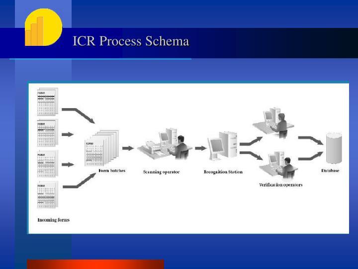 ICR Process Schema