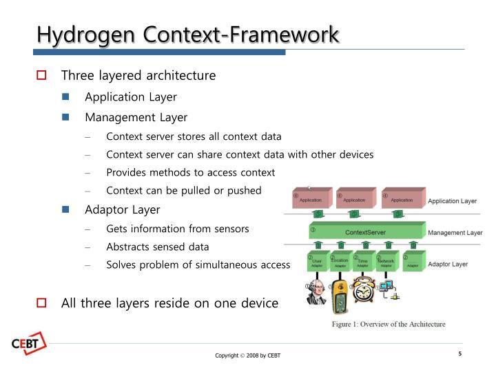 Hydrogen Context-Framework