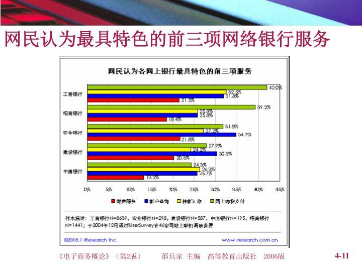 网民认为最具特色的前三项网络银行服务