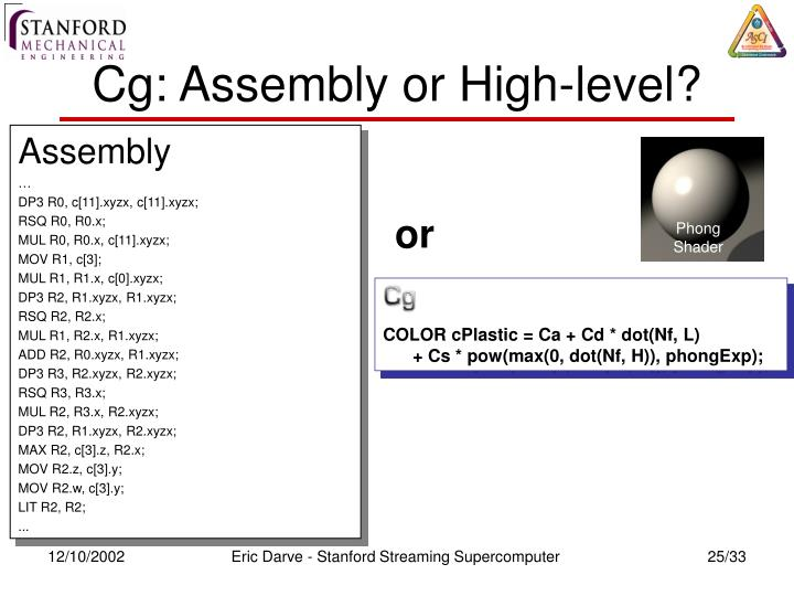 Cg: Assembly or High-level?