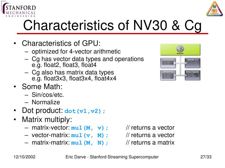 Characteristics of NV30 & Cg