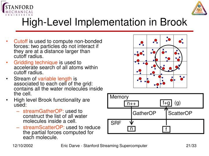 High-Level Implementation in Brook
